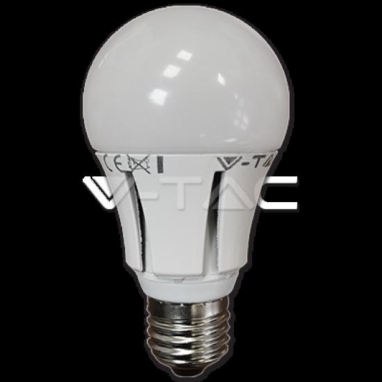 LED Крушка 20W E27 4500K