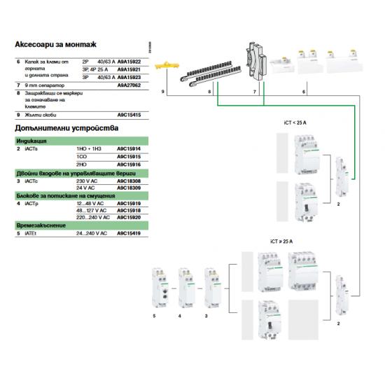 Контактор модулен iCT 40A 3NO 230V