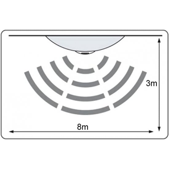 Плафон със сензор 360° E27 2х25W ф30см IP20